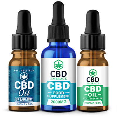 CBD Manufacturer UK, White Label CBD UK